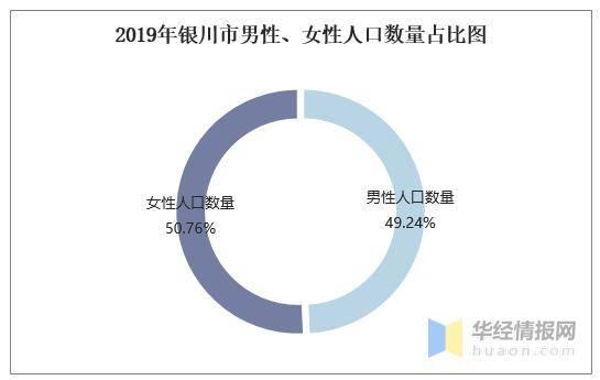 银川市常住人口2020_银川市人口分布图