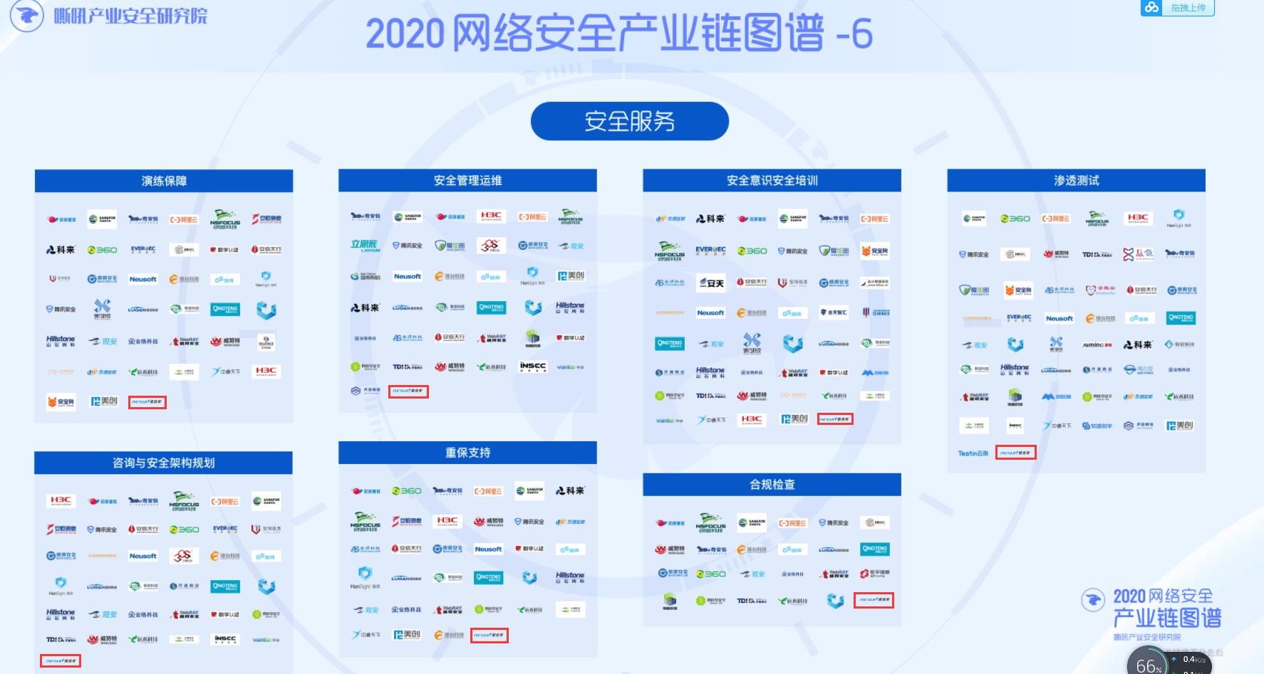 深耕移动互联安全领域,能信安荣登《2020网络安