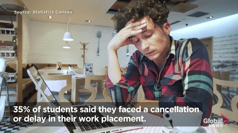 网课预警还要承受学费涨价,2020级留学生:我太难了!