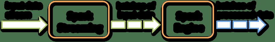 对于非周期性指标的监控,基于深度学习的时序预测算法(图20)