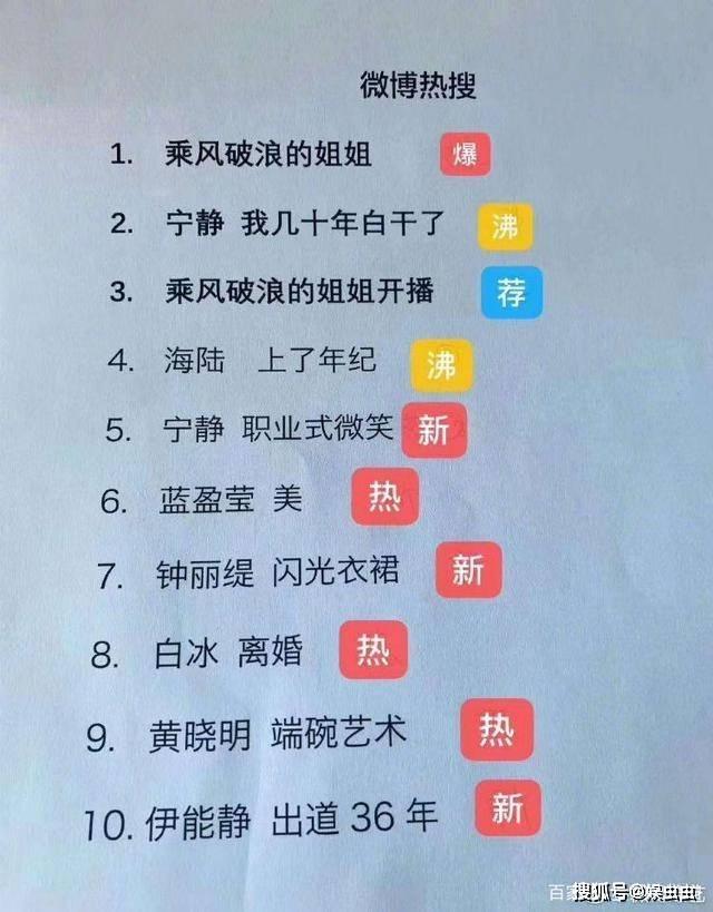 """破浪姐姐:杜华看人下菜碟丁当微博反驳,黄晓明""""是加分项""""出圈  span class="""