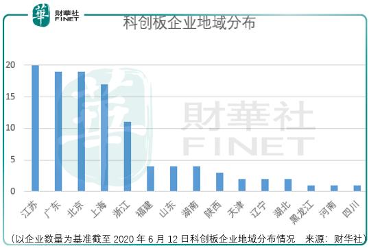 2020福州6月GDP_福州大学城规划图