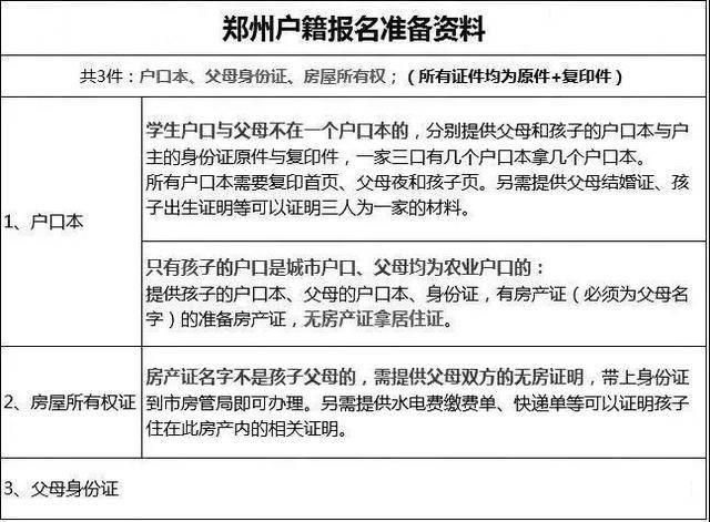 郑州小升初家长注意,这几种情况本市户籍孩子也会被统筹入学!