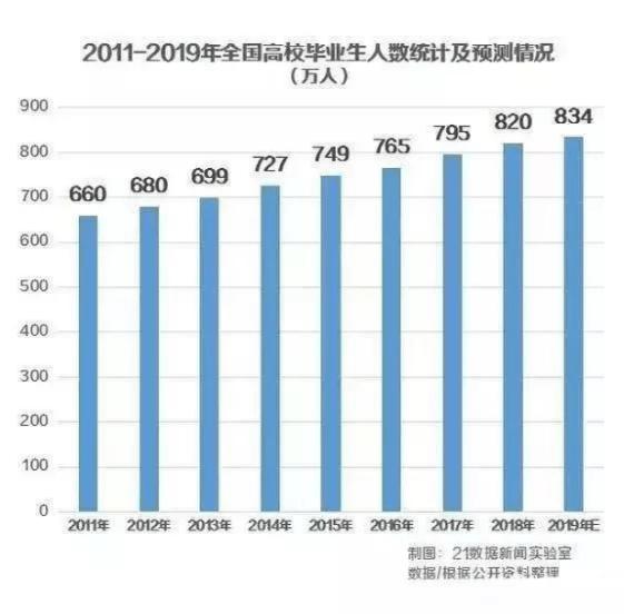 东北人均收入_人均收入
