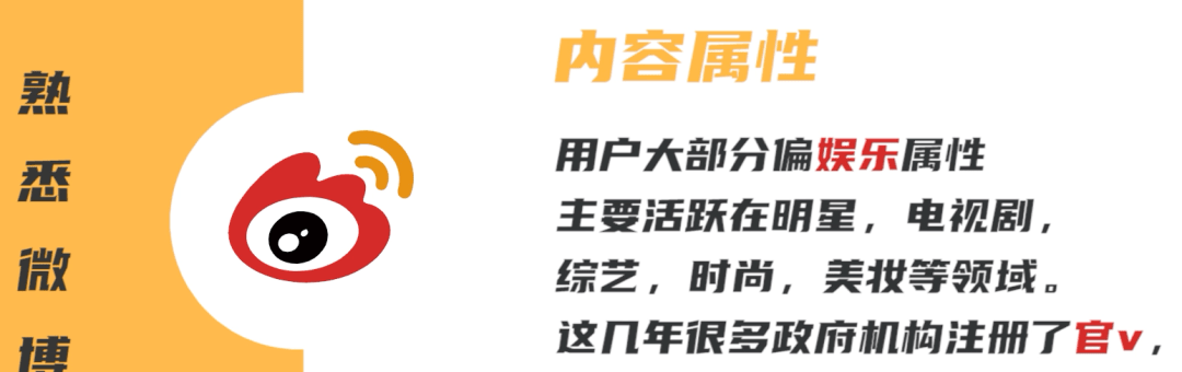 运营微博号走心小技巧 自媒体 第2张
