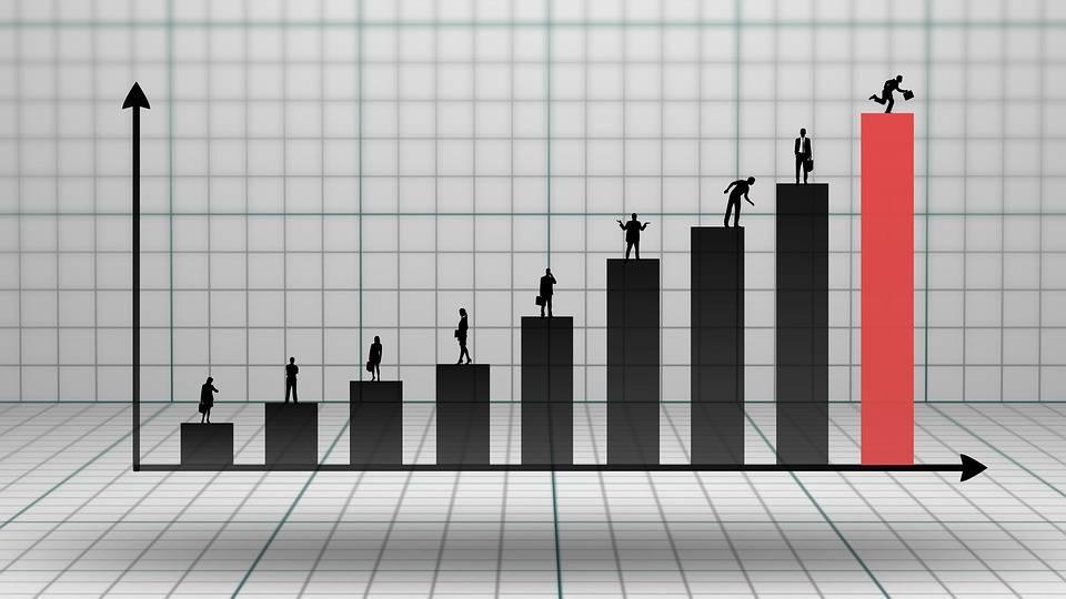 创业板创下四年新高?是牛市终于要来了,还是创业板要迎风口了?