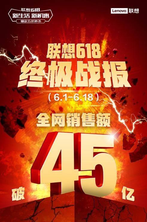 联想618全网销售额突破45亿元勇夺京东电脑数码排行榜九冠王