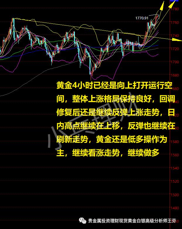 小兵理财:6.24黄金白银原油行情分析