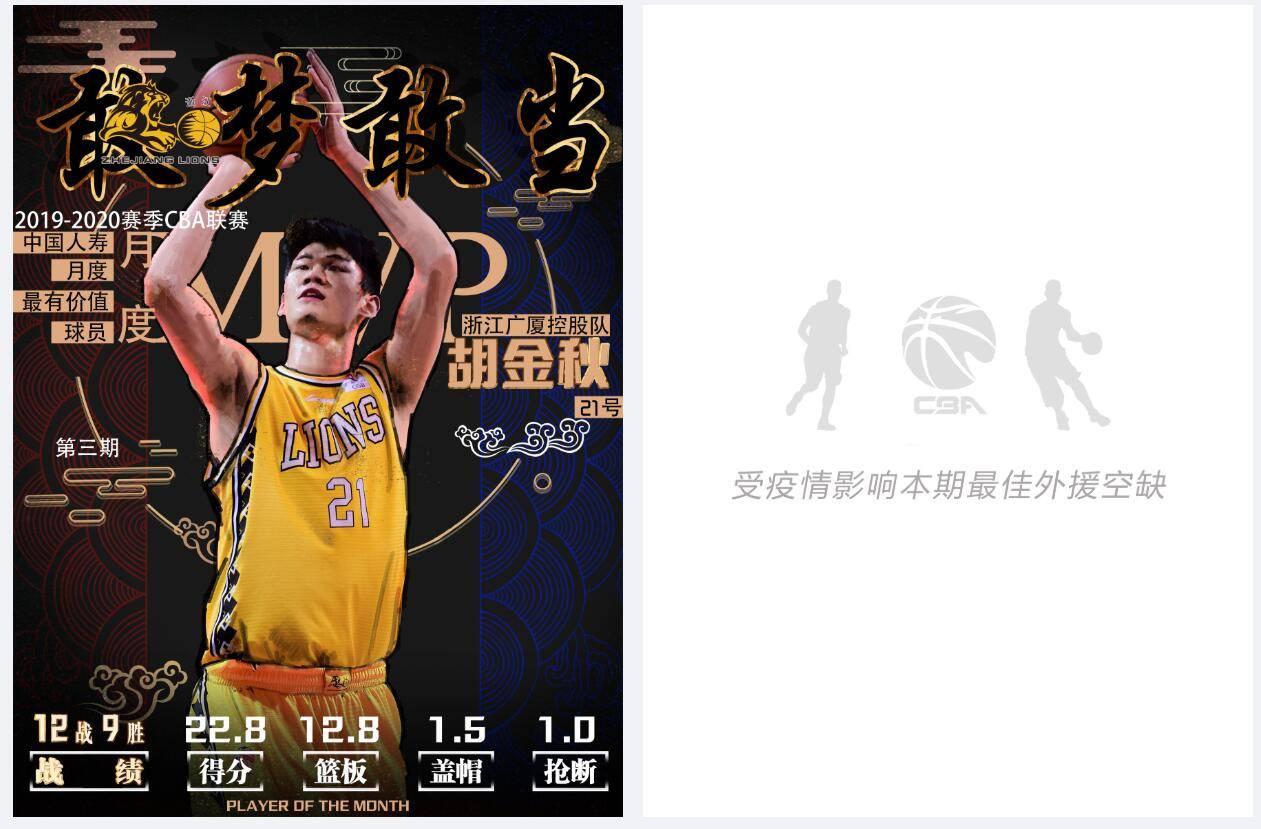 胡金秋当选CBA月度最佳受疫情影响外援人选空缺——上海热线体育频道