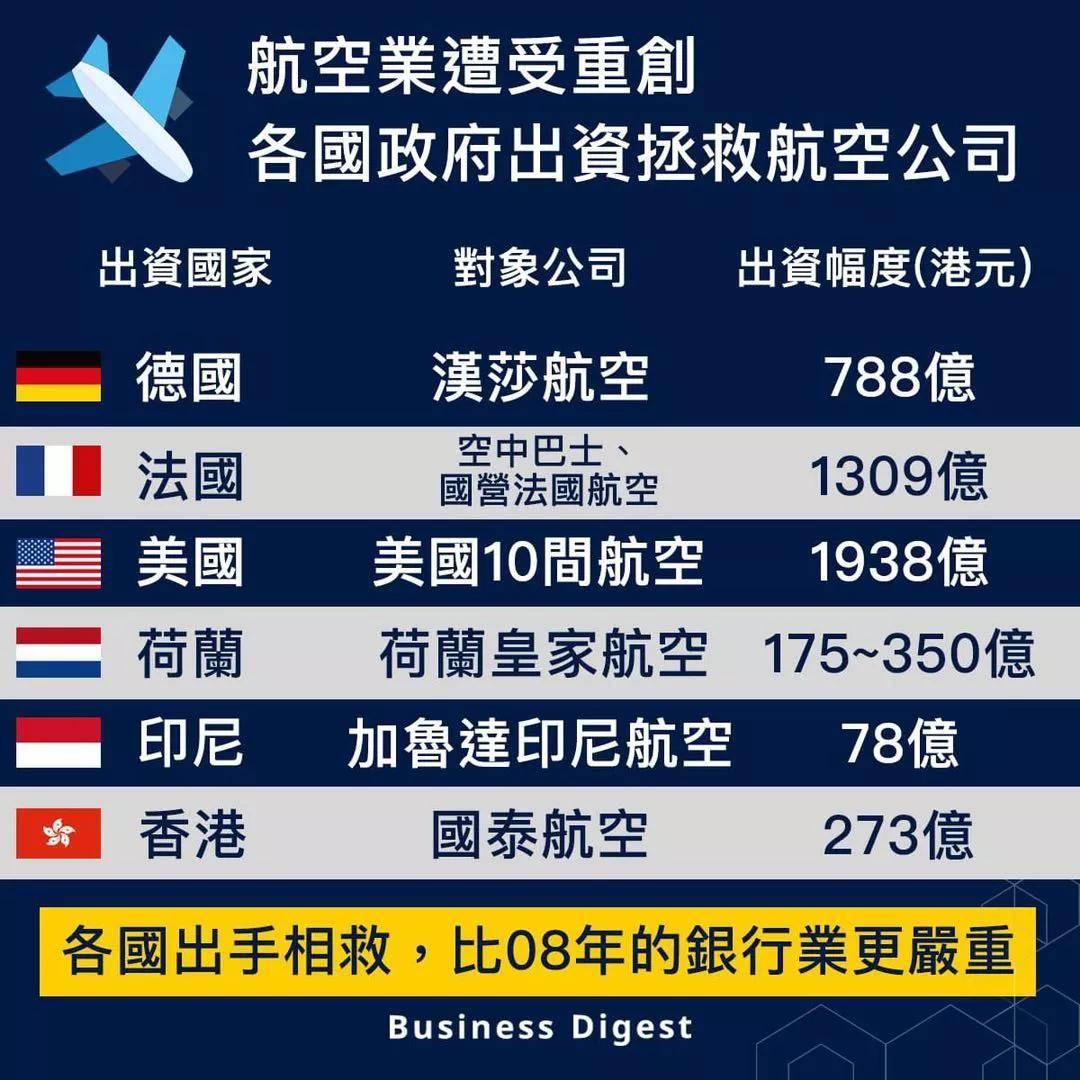 中国飞机租赁(1848.HK):航空业复苏初现,资金部署加码飞机租赁
