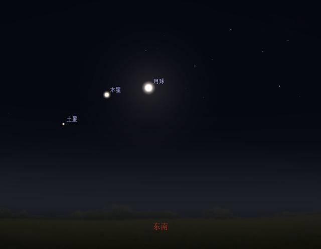 """7月5日至6日的晚间土星、木星与月亮将上演""""双星伴月""""天象"""