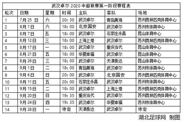 收藏!2020中超第一阶段赛程公布,武汉卓尔完全赛程表来了