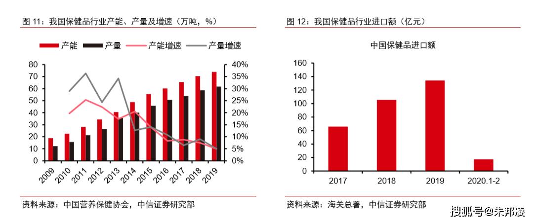 """原创 """"长寿药""""NMN连续4日涨停,多家上市公司集体入局""""抢钱"""""""