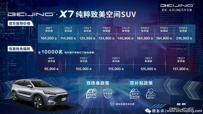 这个自主品牌是哪个X7?北京X7已经卖了10.49万次