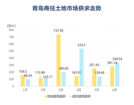 忻州市繁峙县gdp2020上半年_2020年上半年山西各市GDP排行榜 运城晋城忻州GDP增速正增长 图