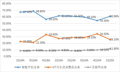 克里姆林宫公开官员2019年收入:普京年收入并非最高