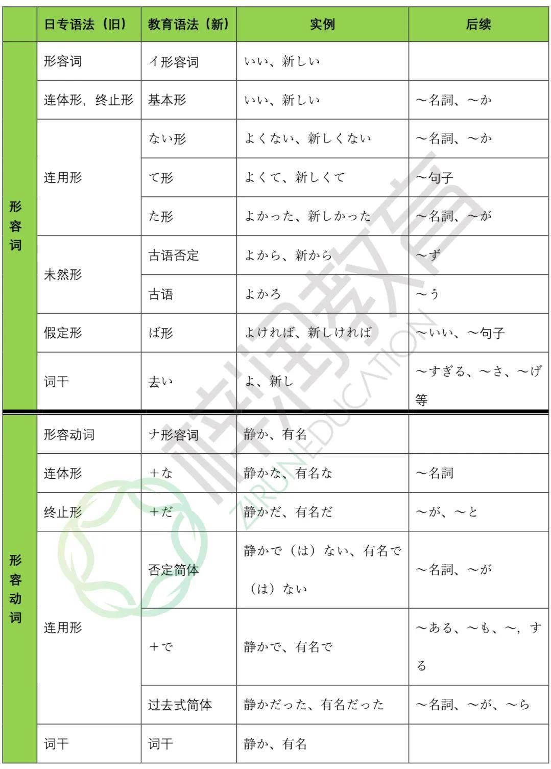 请教两个日语会计词汇日译中持分法,持合法..._日语考试_帮考网