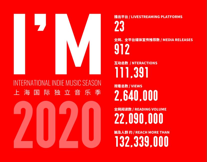 三天一亿曝光!上海国际独立音乐季树城市新名片,引领音乐产业发展