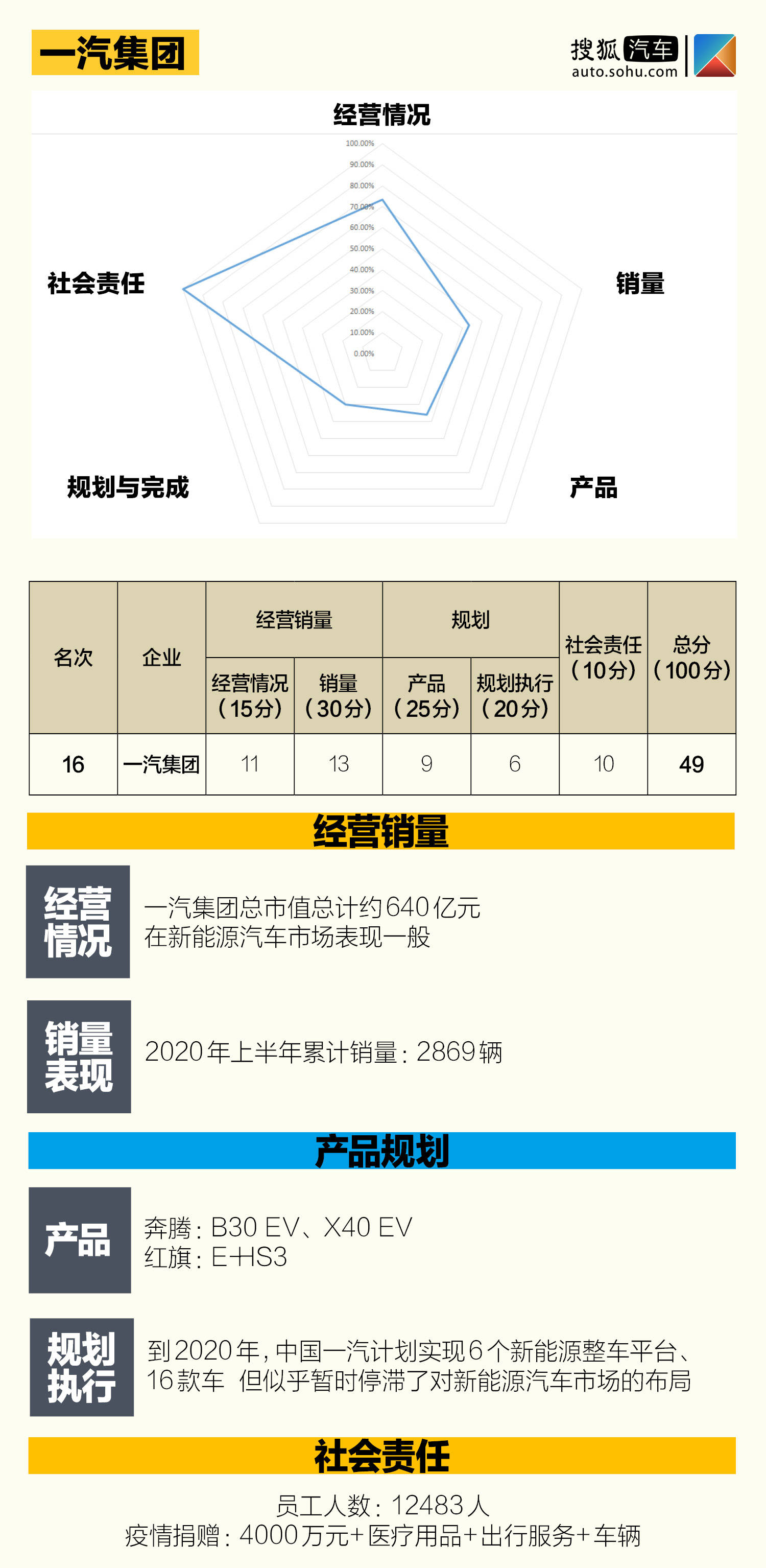 中華電池網A90362-9362771