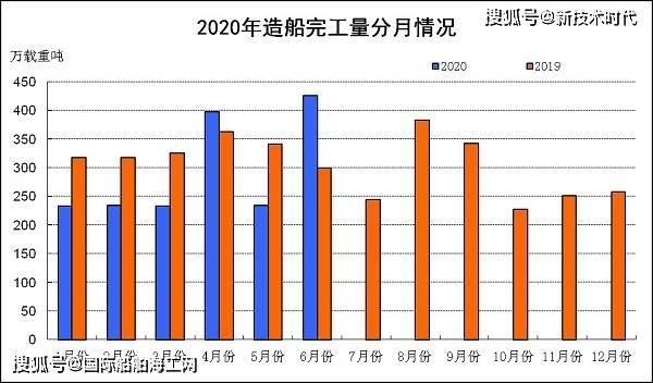 2020年安徽省全年GDP预测_中国经济2020的十个预测
