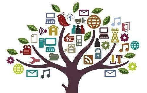 当今自媒体的现状如何?创业者该如何把握自媒体创业的大环境? 自媒体 第2张