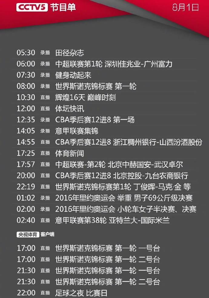 今日央视节目单,CCTV5直播中超国安+CBA北控+意甲国米VS亚特兰大