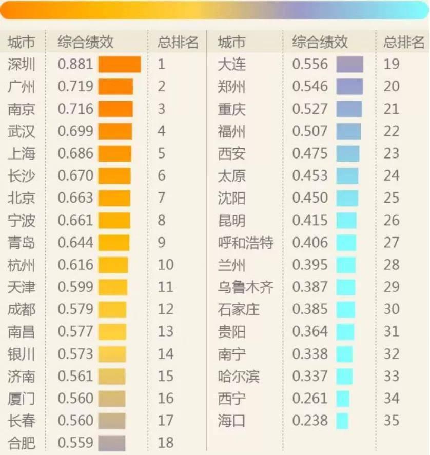 韩国gdp总量2020_韩国美女