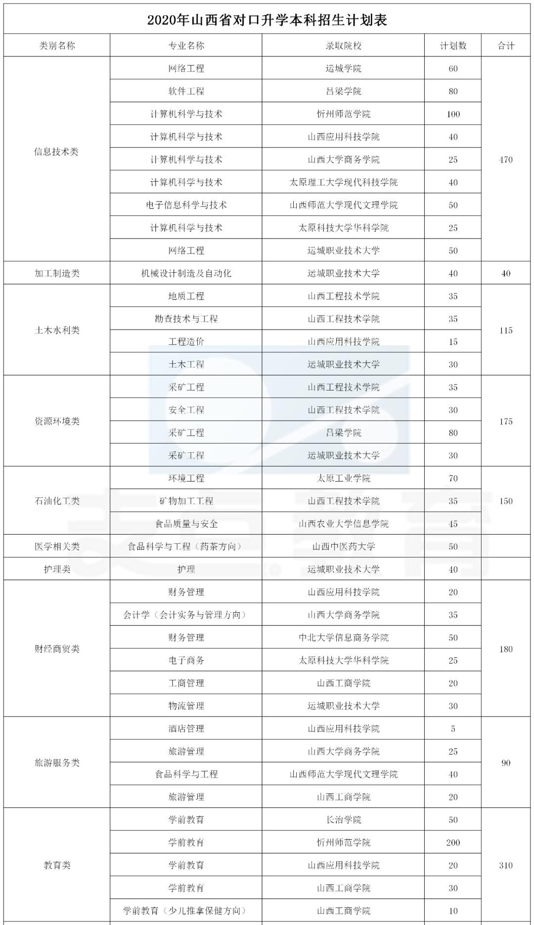 上海支点教育培训有限公司-百科