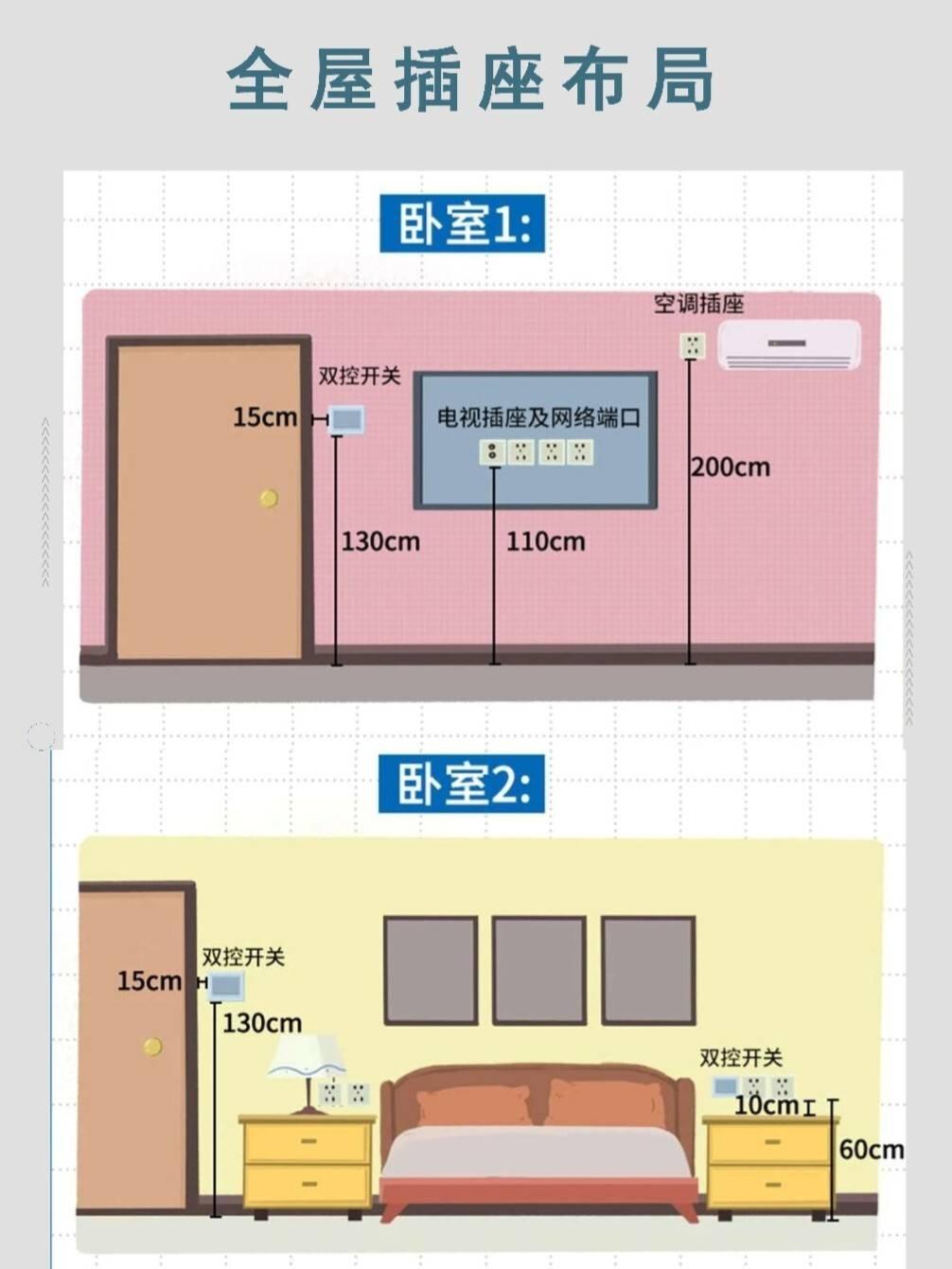 卧室、客厅、书房开关、插座结构图,十大品牌