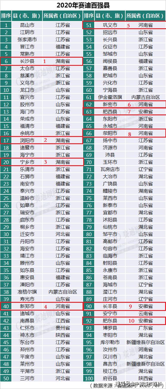 郑州人均gdp_郑州火车站