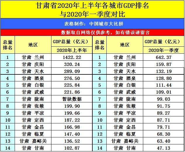 唐山 gdp_唐山大地震
