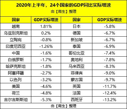 蒙古gdp_蒙古历年GDP数据--快易数据(2)