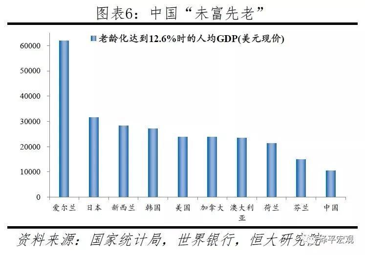 2050中国人口预测_2050年中国有多少人