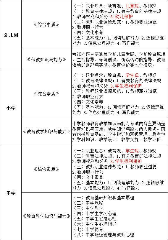 小学语文月教学反思_2021年教师资格证报名和考试时间出来了吗?_教学