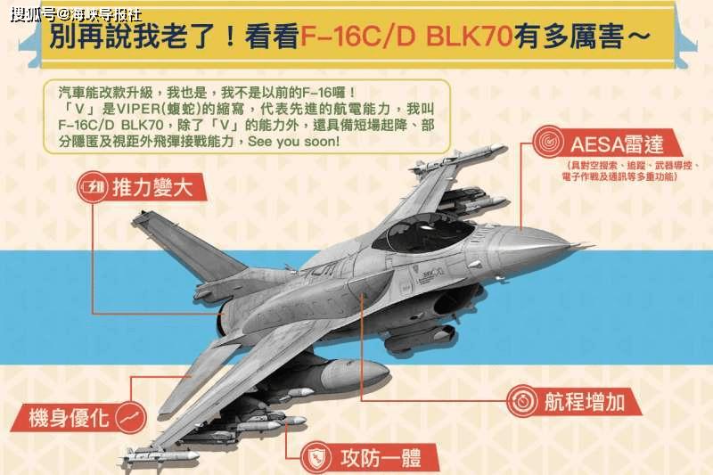 台湾向美国采购66架F-16V,为何无法弥补两岸空中战力差距?