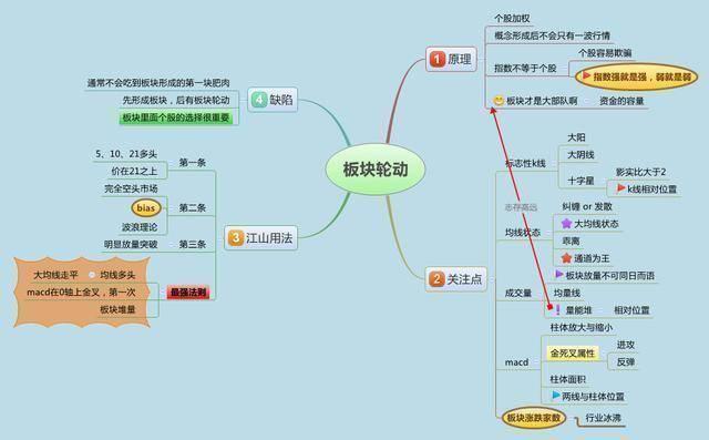 """原创             中国股市""""主升浪""""来临的预兆——庄家震仓幸福池,后期抬轿拉升"""