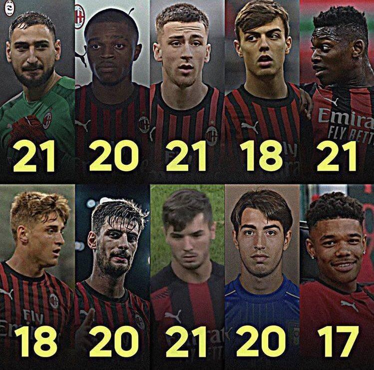 米兰一线队仅4人逾越27岁 U21球员12人