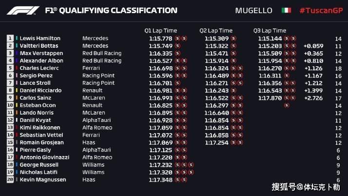 法拉利1000场果真有运气,排位赛幸运获得