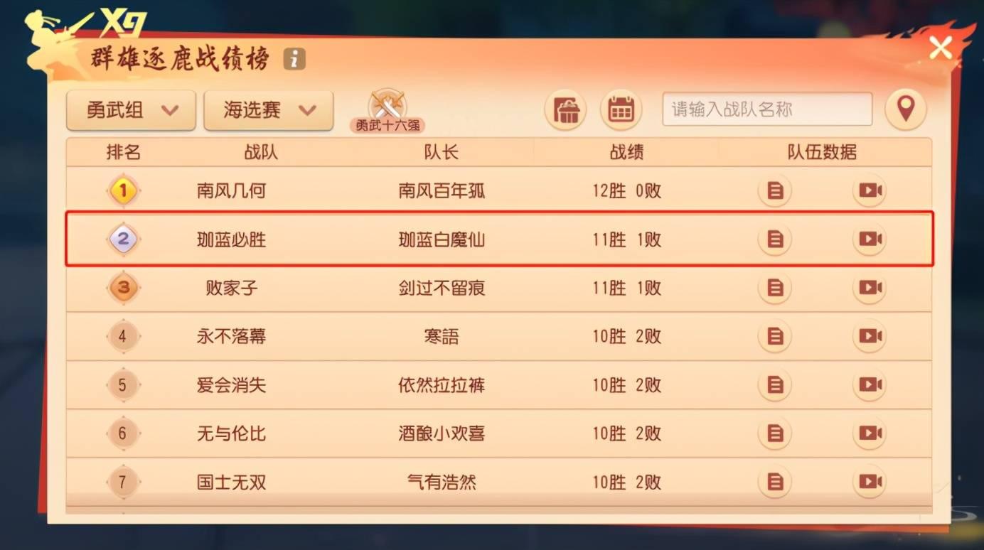 梦幻西游三维版:第三届X9淘汰赛前瞻,哪支战队将问鼎三界之巅?