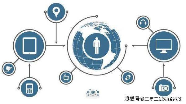 物联网开发平台