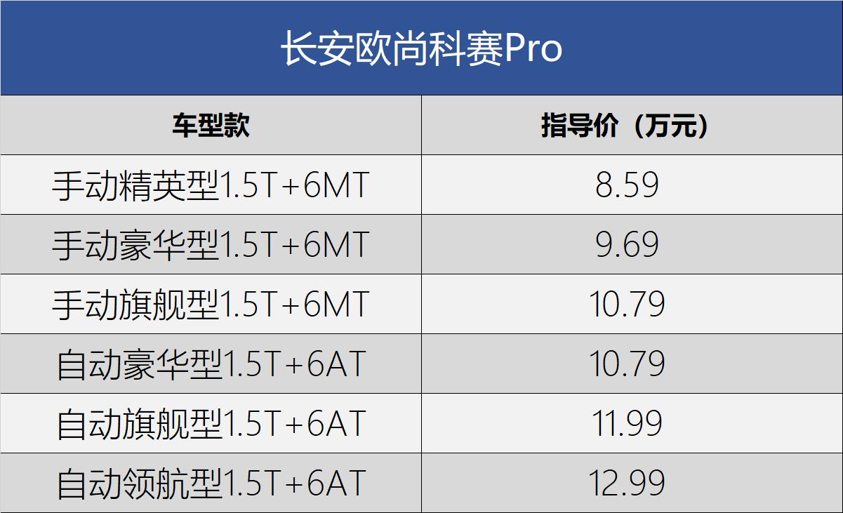 售8.59万元起 长安欧尚科赛Pro正式上市