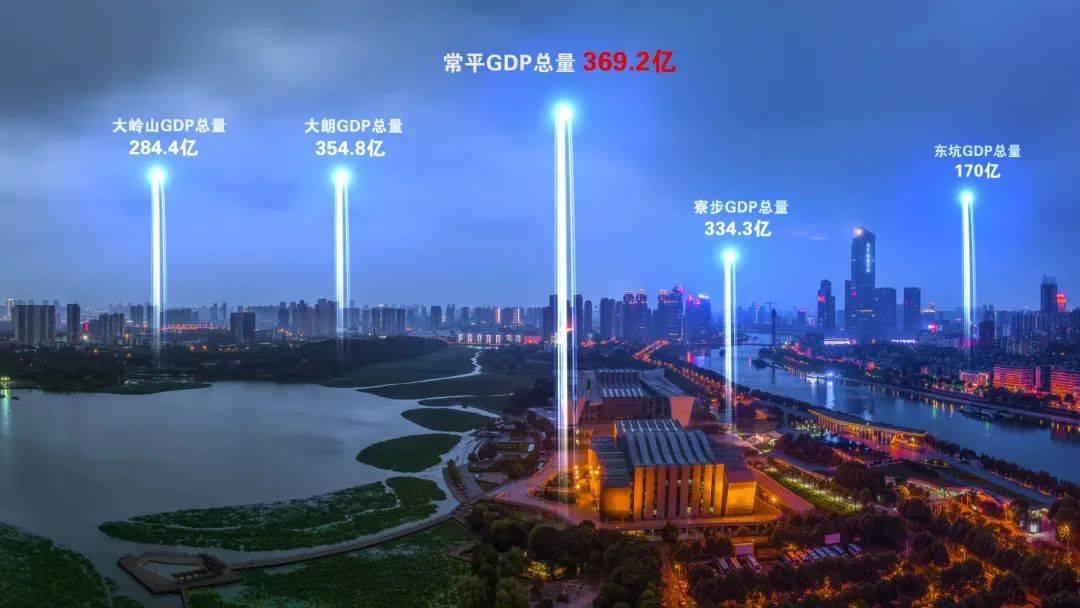 东莞各镇gdp排名2020_2020年东莞各镇街gdp