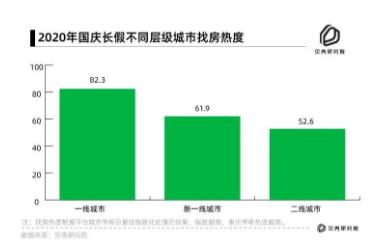 武汉楼盘排行榜_武汉二手房成交暴涨超2019年同期,成交TOP20楼盘榜单来了!