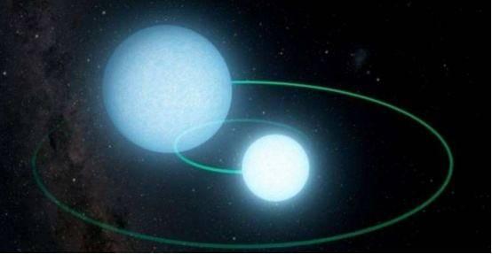 科学家发现π行星 因每3.14天绕恒星旋转一周
