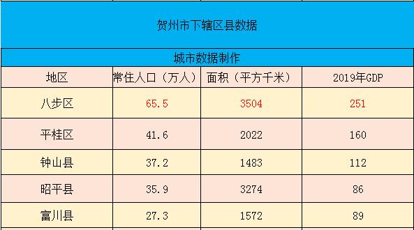 昭平县经济总量_昭平县地图