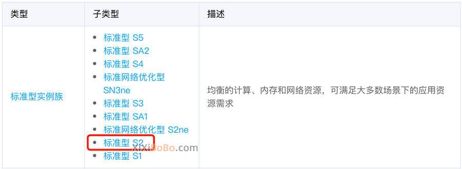泛亚电竞官网: 腾讯云尺度型S2云服务器设置性能CPU带宽性能详细说明(图1)