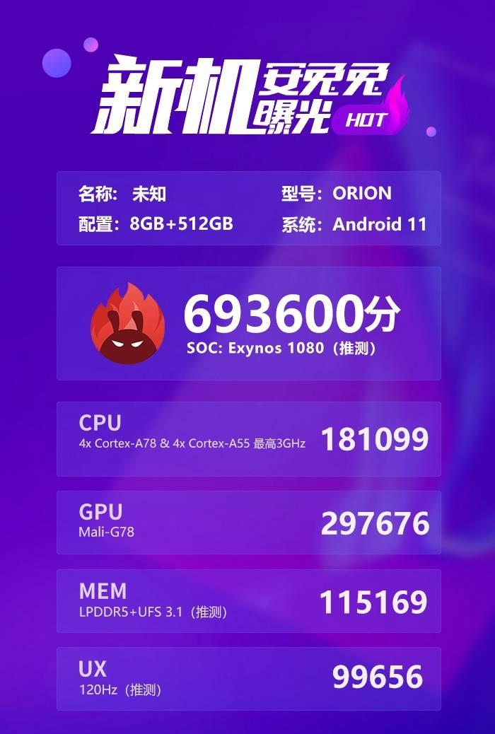 恒达官网5nm芯片的跑分对比,苹果A14挤牙膏?麒麟和三星成功突围 (图8)