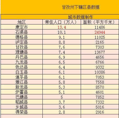 四川经济总量过200亿的县_四川经济繁荣照片