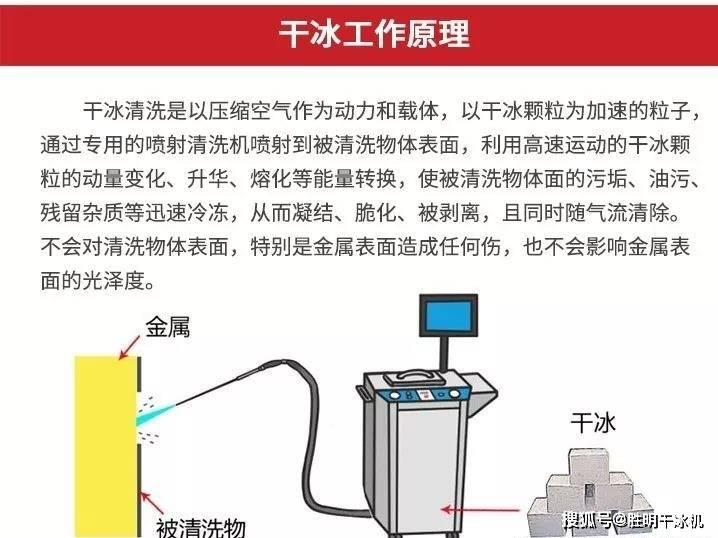 定型药水的工作原理_药水哥