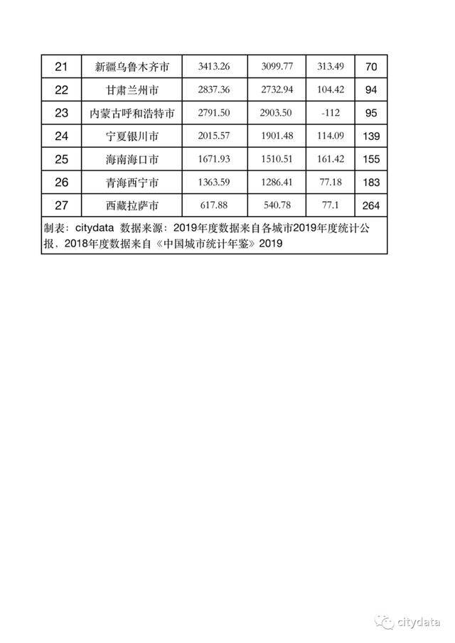 广州市gdp_前三季度广州GDP超17475亿元